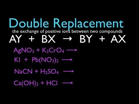 Describes The Basics Of Double Replacement Reactions How To Identify Them Predict The Products And B Chemistry Worksheets Chemistry Apologia Physical Science