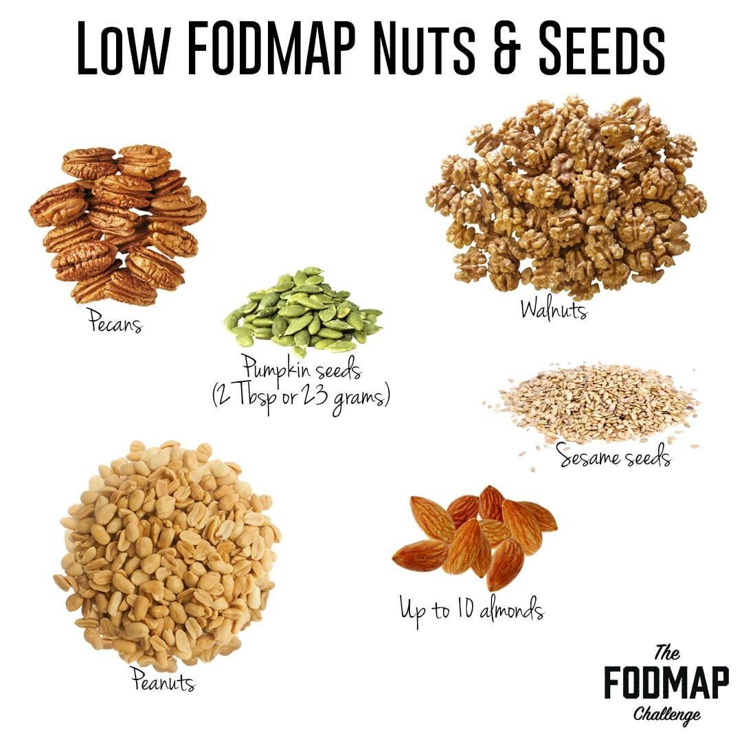 sesame seeds and fodmap diet