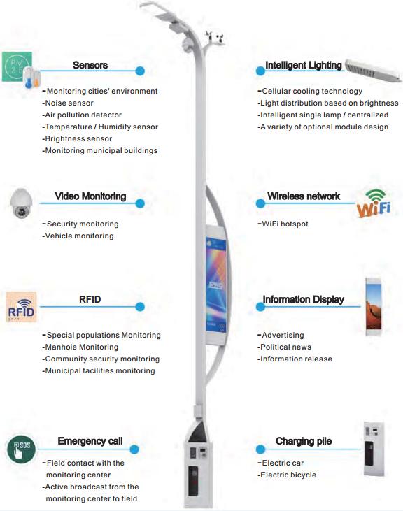 Lighting Pole Design Software