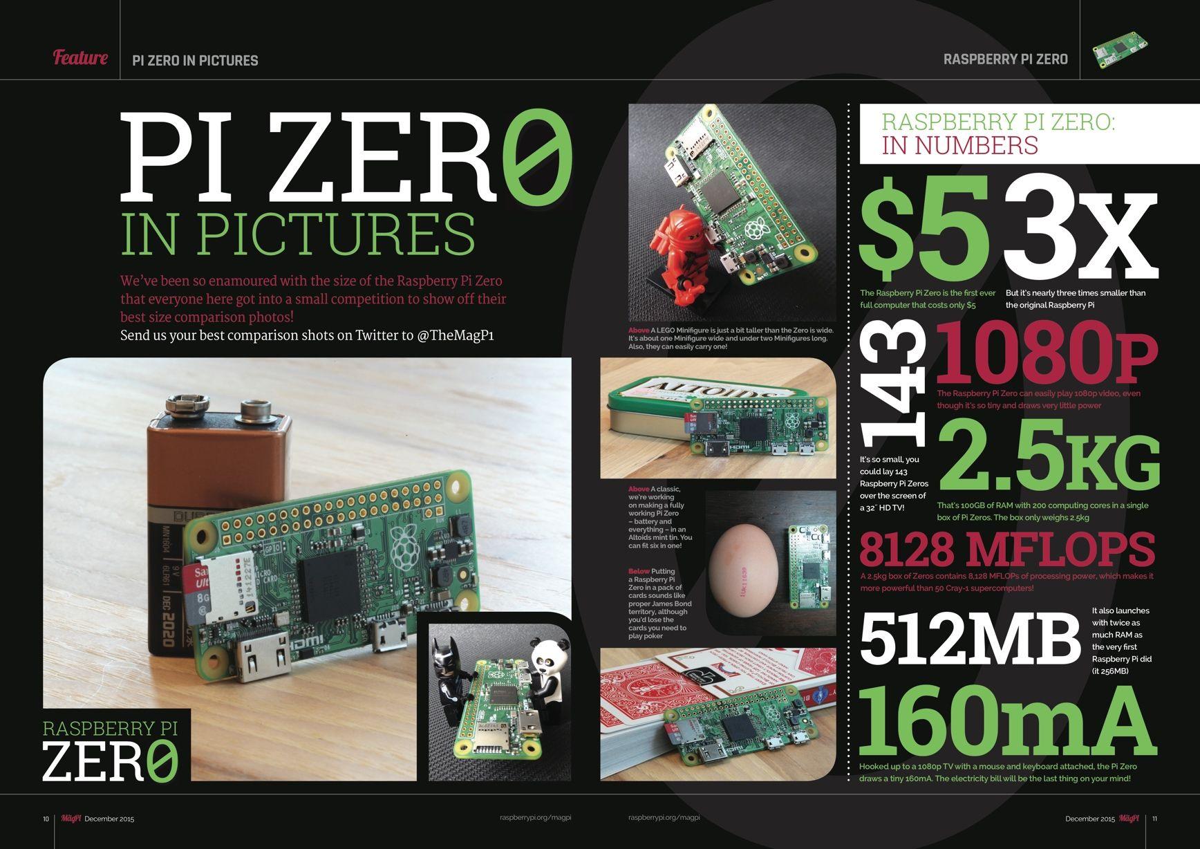 raspberry pi zero kodi box