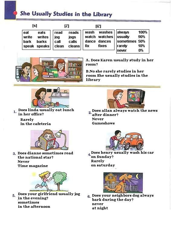 Adverbs Of Frequency Teaching Pinterest Adverbs