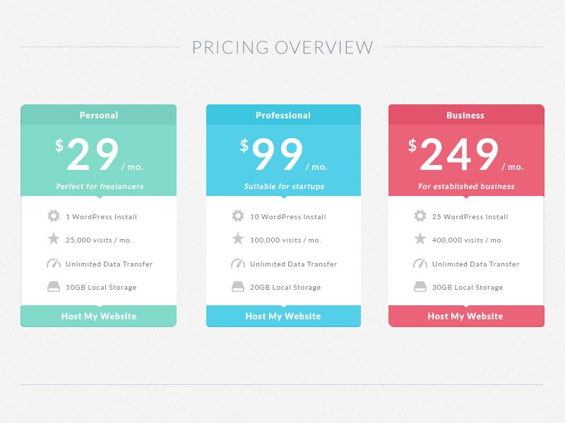Graphic Design Rate Card Template - Awesome Graphic Library •