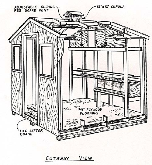 Plan for an 8x8 Layer house for 15-20 hens. //pubs.ext.vt.edu ... Hen House For Interior Design Html on outhouse interiors, red house interiors, brown house interiors, swedish house interiors, cottage interiors, norway house interiors, fish house interiors, tree house interiors, fun house interiors, poultry house interiors, foursquare house interiors, cat house interiors, shed interiors, dog house interiors, garage interiors, bus house interiors, black house interiors, kitchen interiors, green house interiors, hill house interiors,