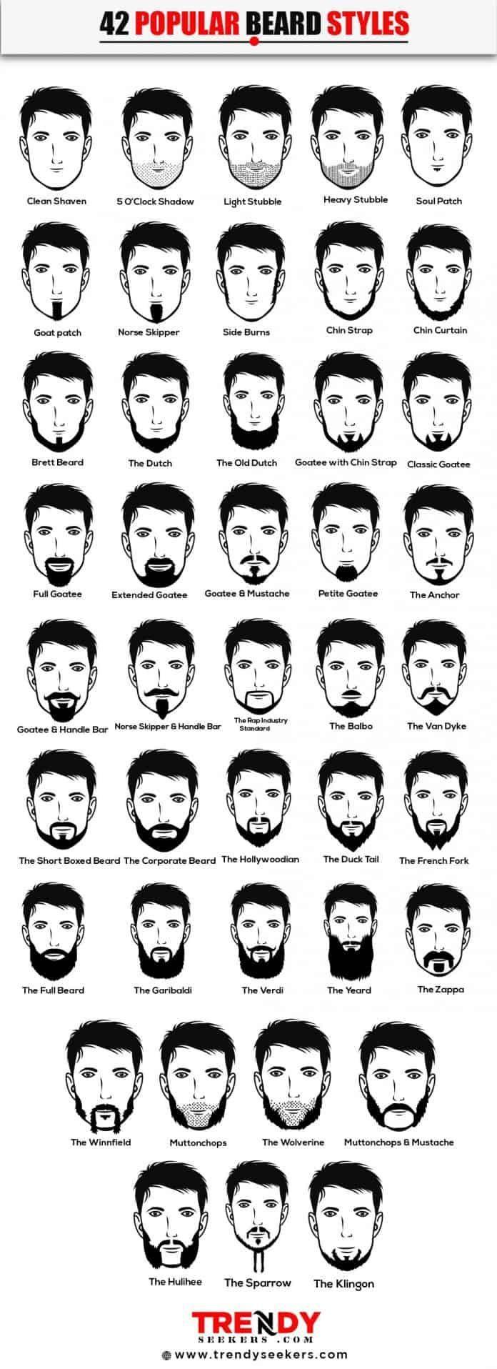Photo of How to Grow A Beard – The 42 Beard Styles (2019) [ULTIMATE GUIDE] #Beards #Beard…