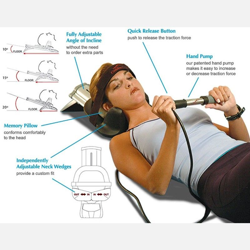 31+ What does a cervical traction device do inspirations