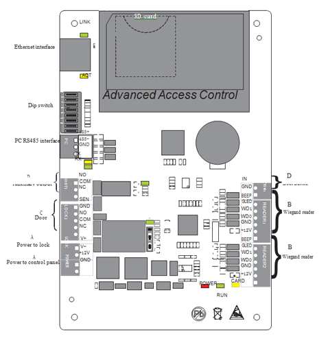 C3 1 Door Ip Based Access Control Panel Wiring Diagram Access Control Control Access