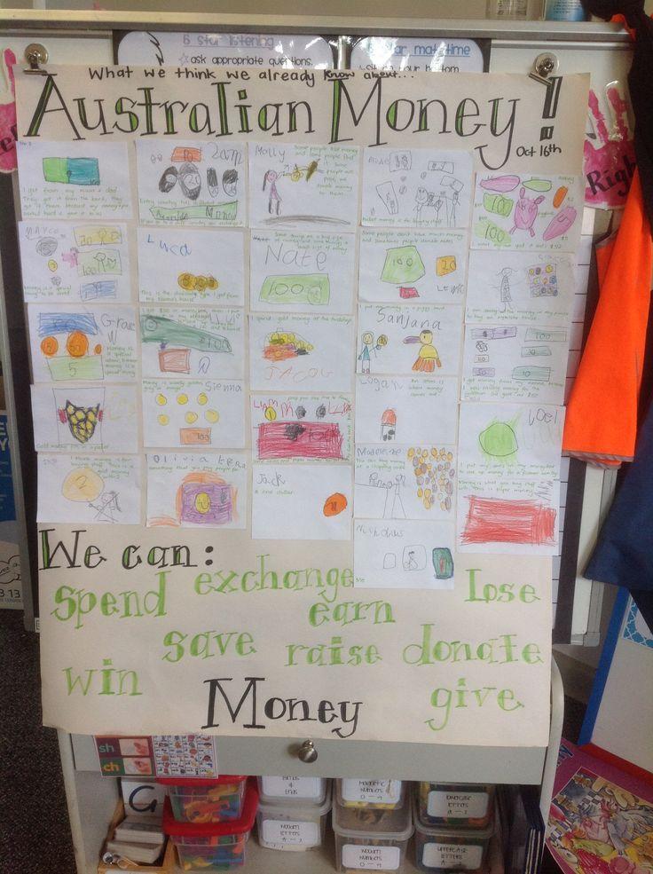 Australian Money, our prior knowledge Money math, Money