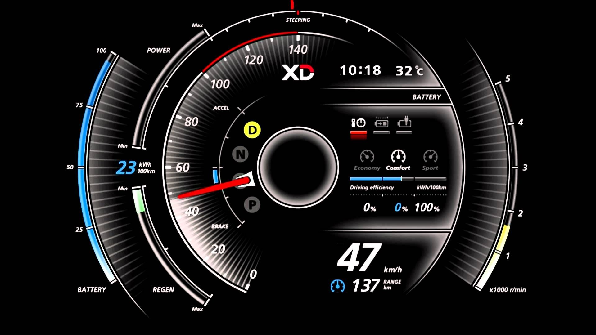 Pin On Automotive Ui