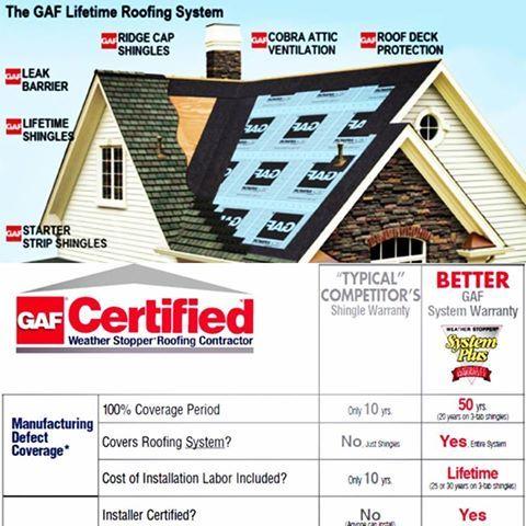 Elegant GAF Lifetime Roofing System
