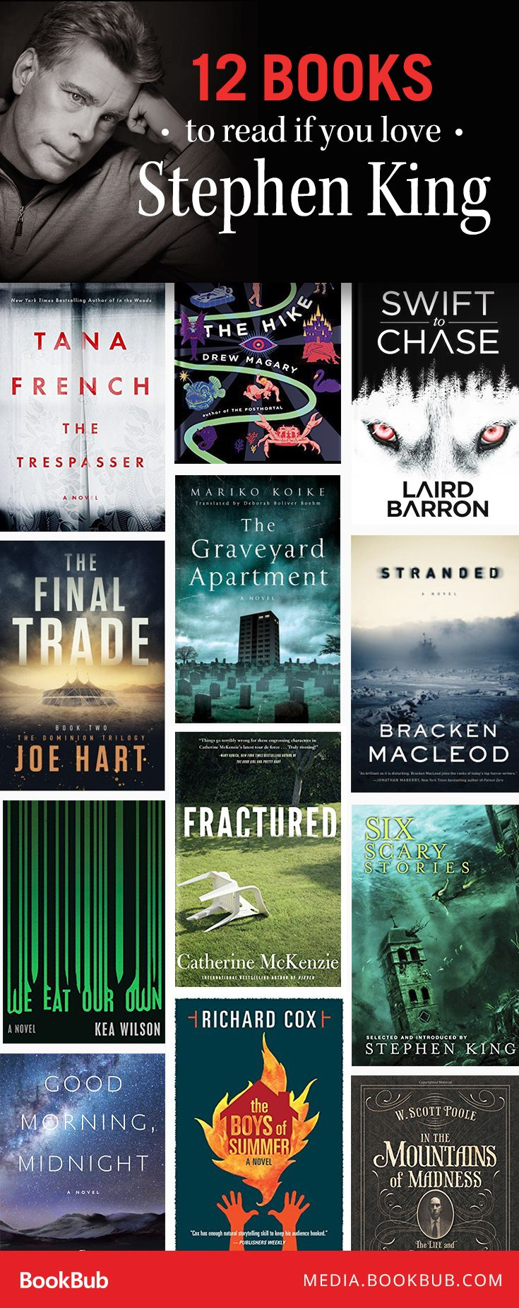 12 Books To Read If You Love Stephen King, Inlcuding A Crime Thriller From  Tana
