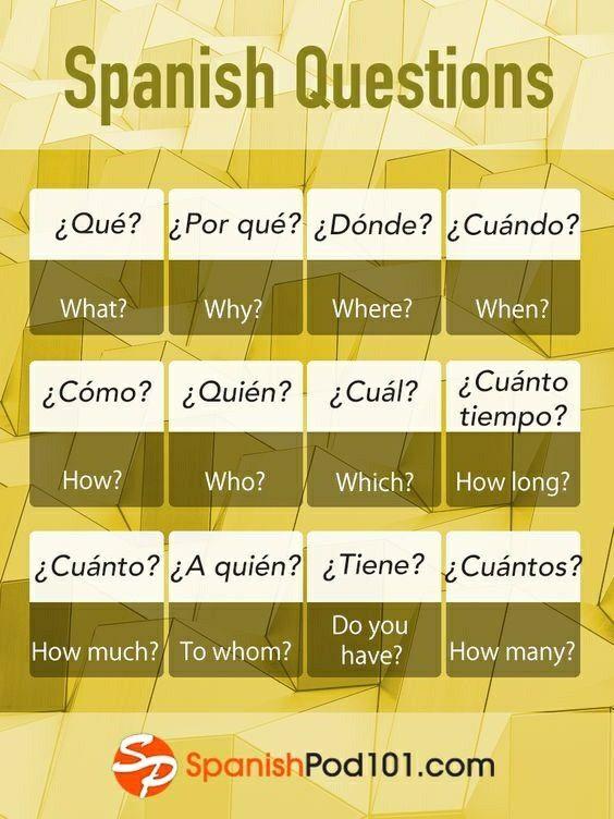 Spanish questions / Español / Language
