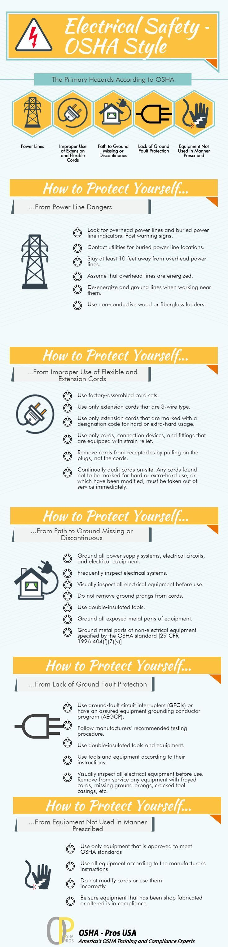 OSHA Electrical Hazards Causes and Safety Tips infographic ...