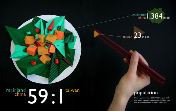 Papercraft | Infographics in real life