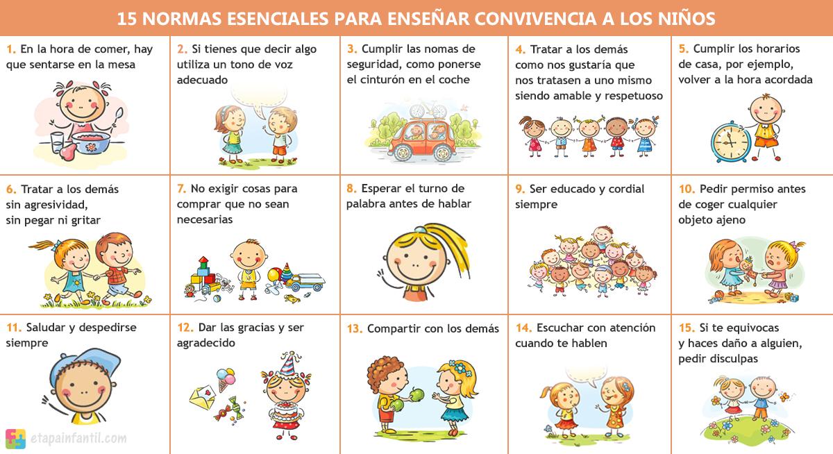 15 Normas Esenciales Para Enseñar Convivencia A Los Niños Normas De Convivencia Familiar Convivencia En La Escuela Normas De Convivencia
