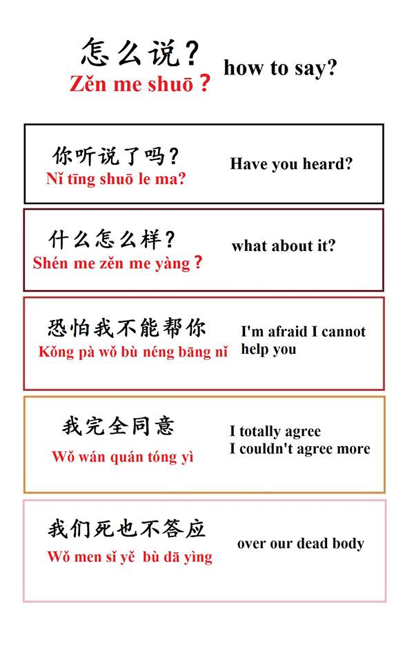 chinese alphabet in english