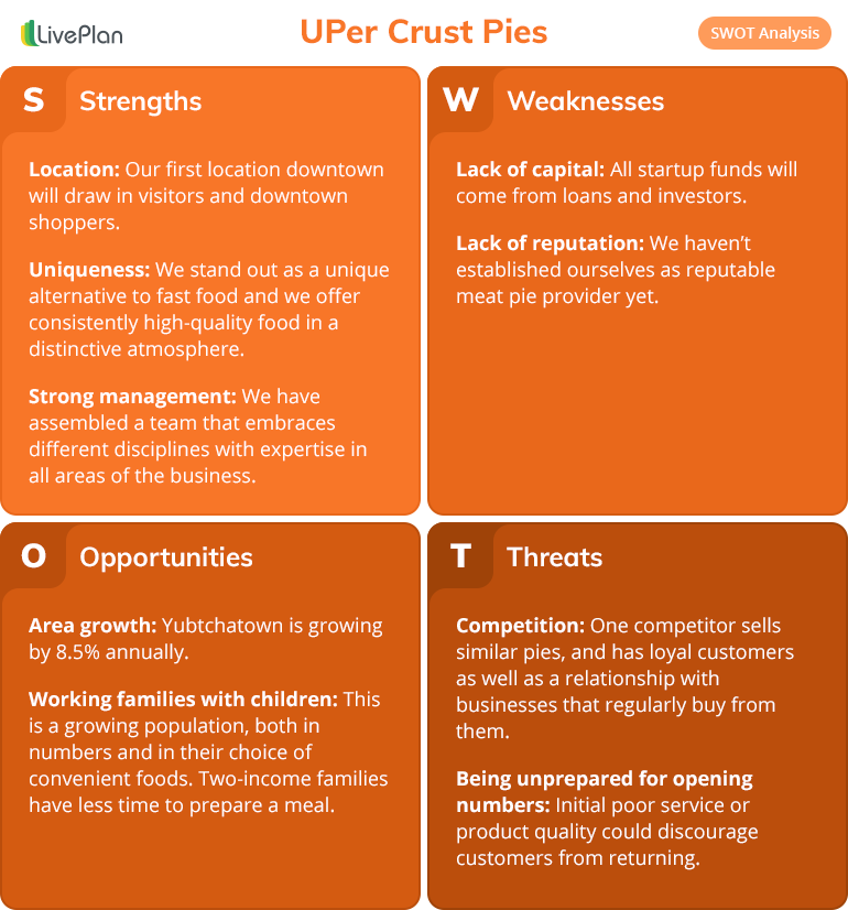 How to Conduct a SWOT Analysis Examples, Strategies, and