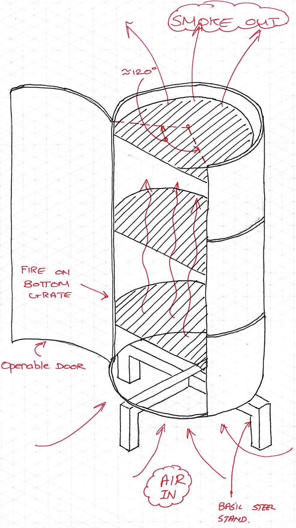 Build Your Own Smoker To Add Amazing Flavour To Your BBQ   Oil Drum ...
