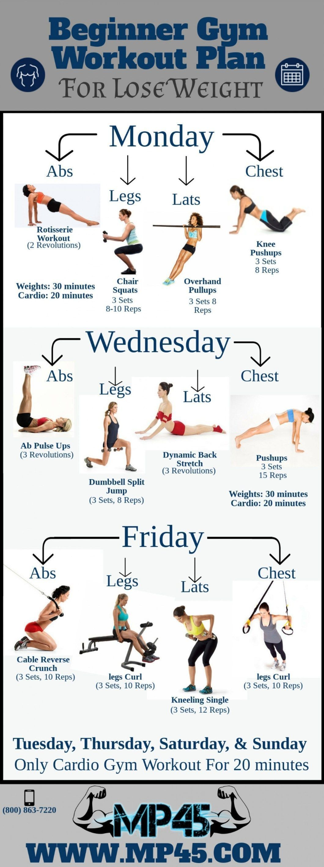 Planet Fitness Workout Plan Pdf Google Search Planetfitnessworkoutplan Plan Beginners Gym Workout Plan Gym Workout For Beginners Planet Fitness Workout Plan