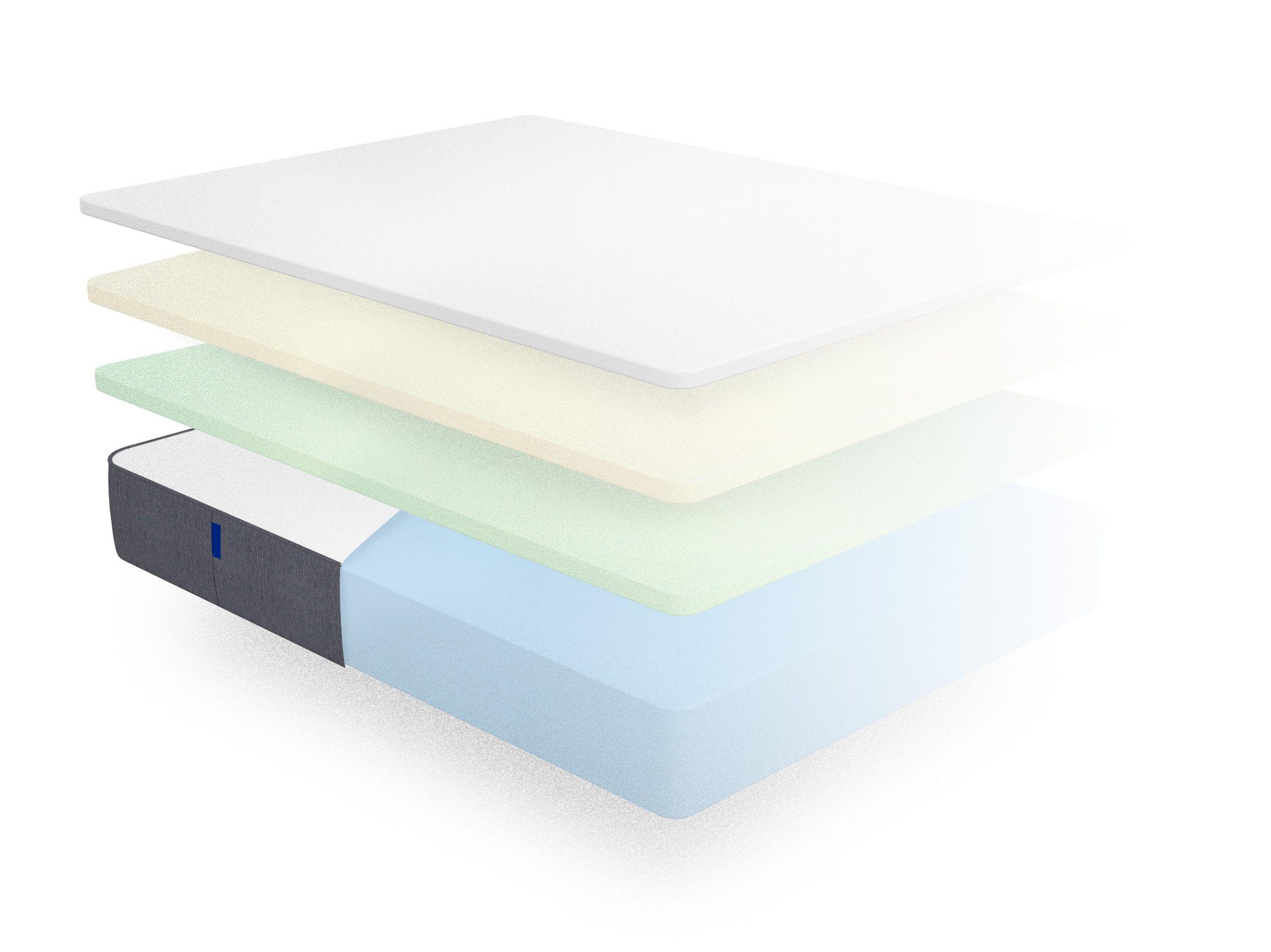 casper mattress shop4mattress pinterest casper mattress