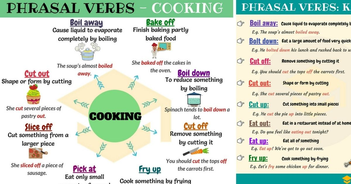 Cooking Vocabulary 16 Cooking Phrasal Verbs In English Learn