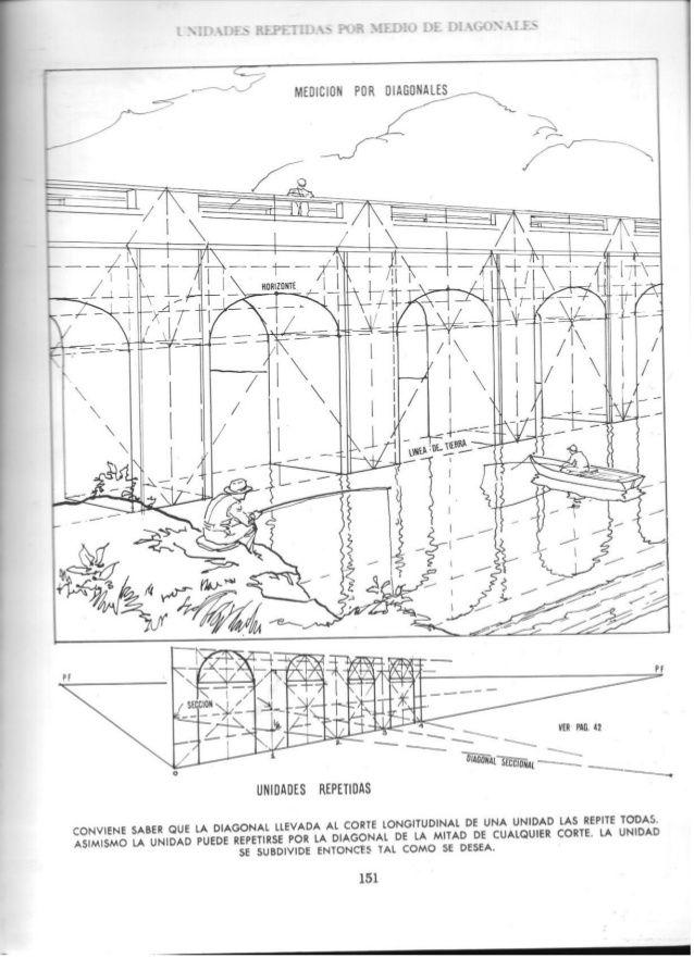 Andrew Loomis Dibujo Tridimensional Como Dibujar En Perspectiva Dibujo Perspectiva Dibujo Con Perspectiva