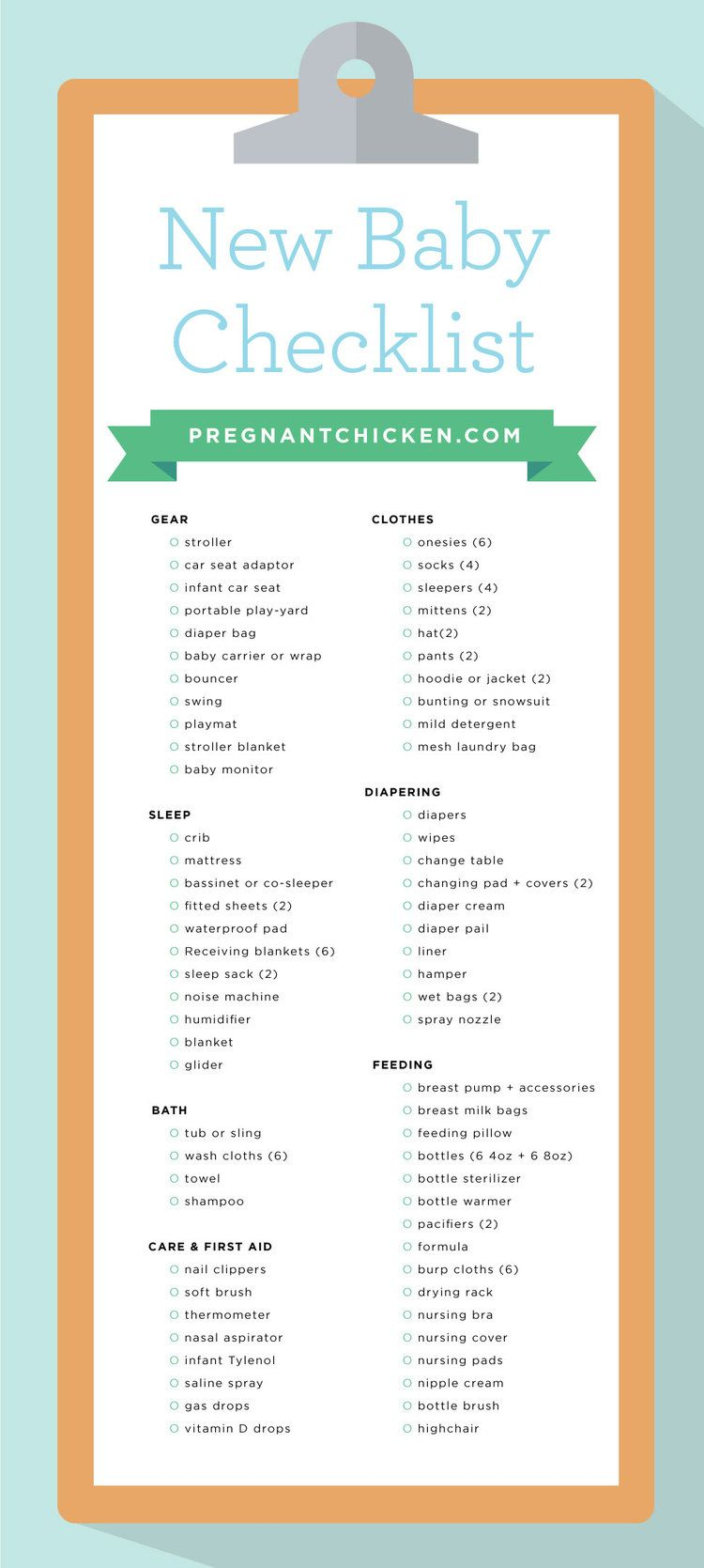 7a34cc2db What to Get When You re Expecting – New Baby Checklist