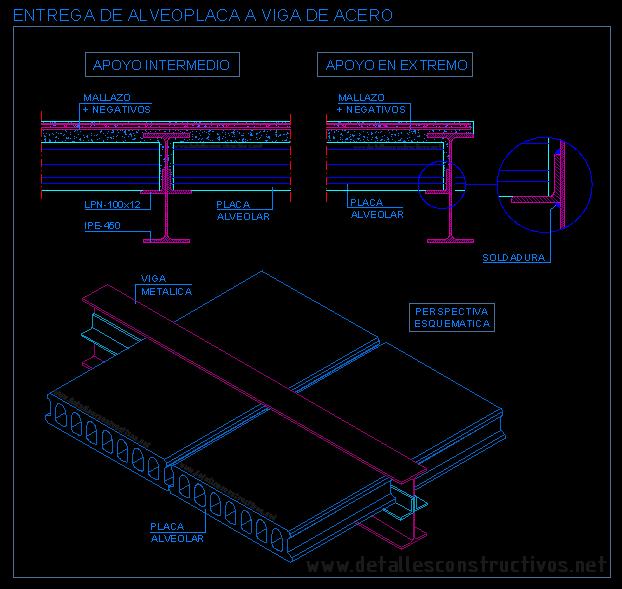 Placa alveolar apoyo en viga met lica for Forjado estructura metalica