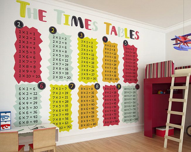 Colourful 12 Times Tables Photo Wallpaper Mural
