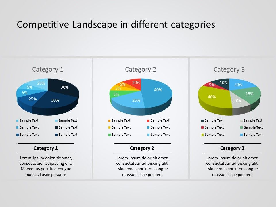 Competitor Analysis Powerpoint Template 13 Powerpoint Templates