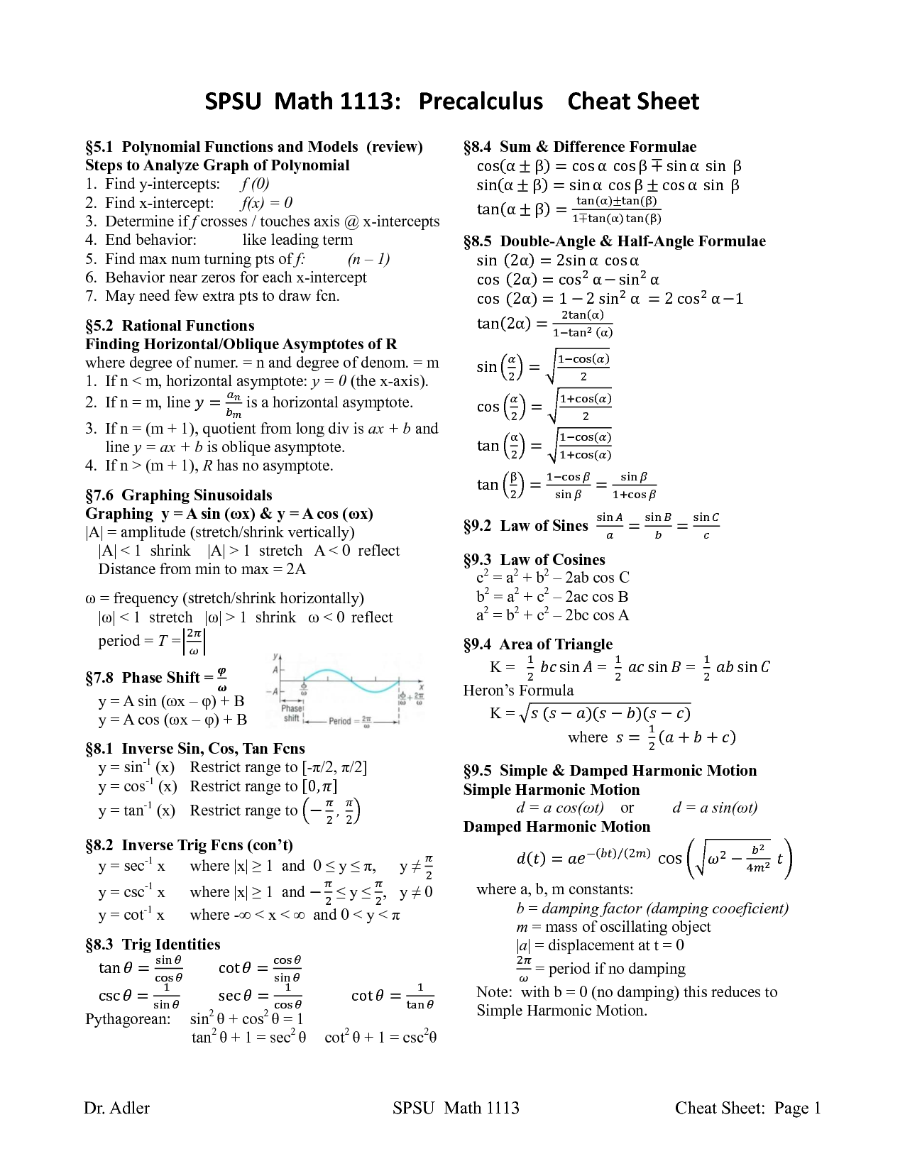 Math Worksheet Algebra 1 Formulas Cheat Sheet Worksheets