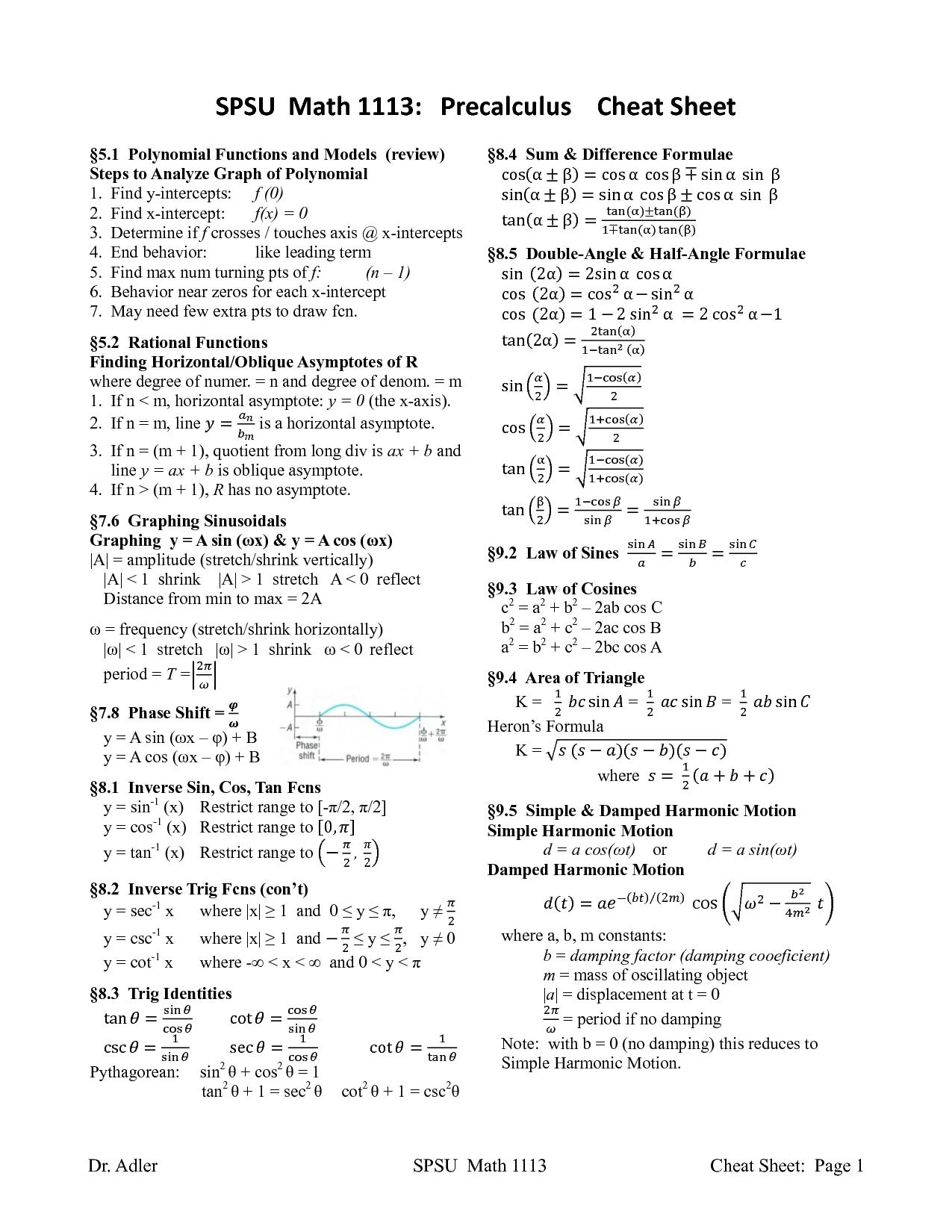 Math Worksheet Algebra 1 Formulas Cheat Sheet Worksheets