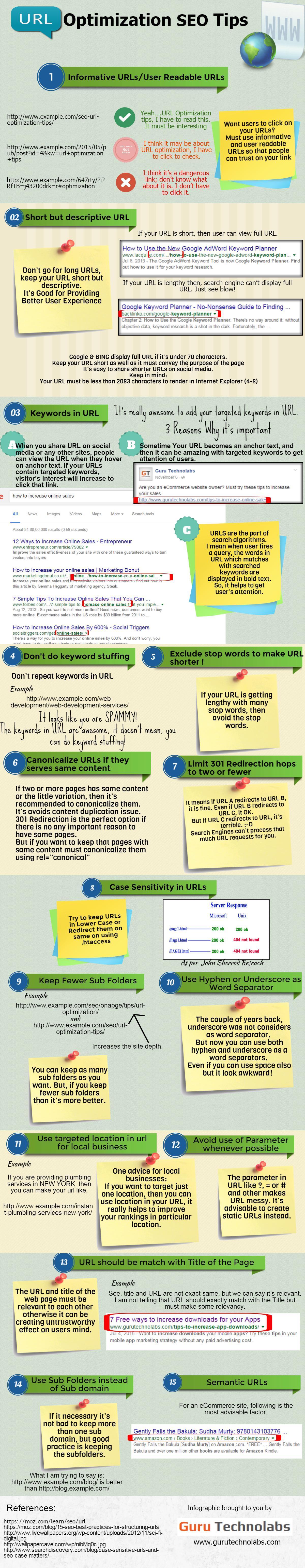 [Infographic] Làm thế nào để Tối ưu hóa URL Theo SEO Yêu cầu