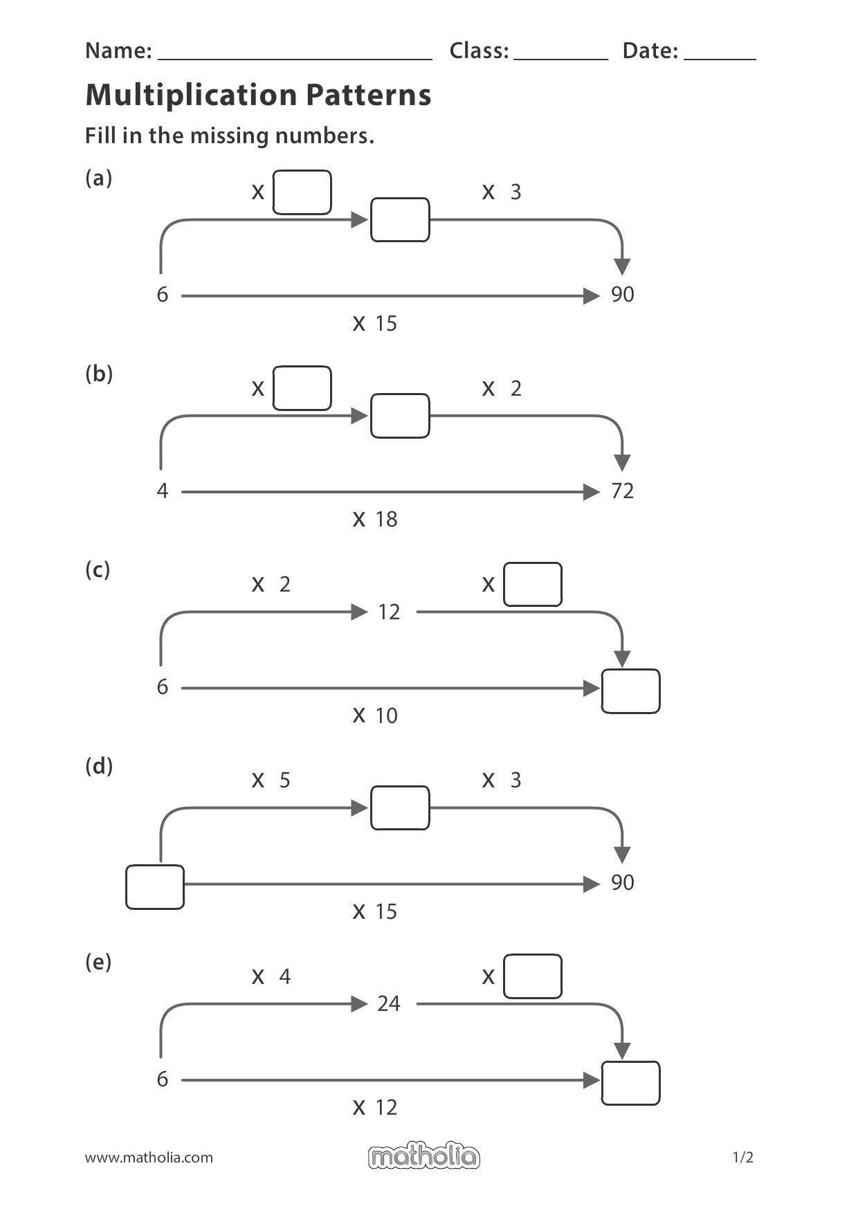 Multiplication Patterns In