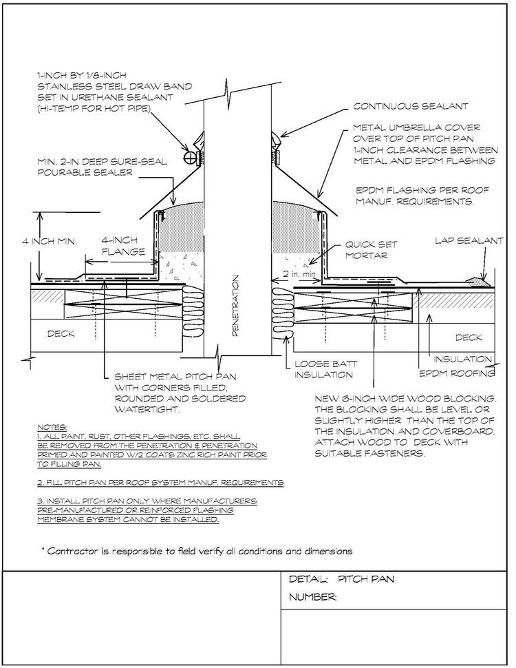 Pin On Roof Construction Details