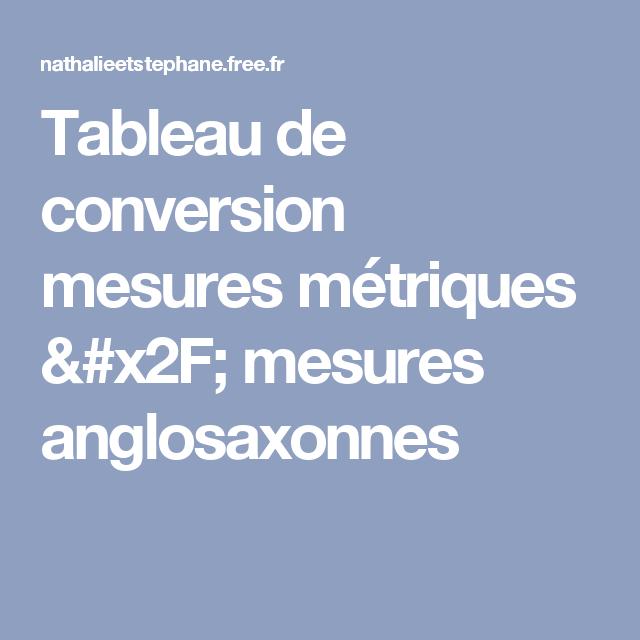 Tableau de conversion mesures m triques mesures anglosaxonnes maman recette sucr e - Tableau de conversion cuisine ...