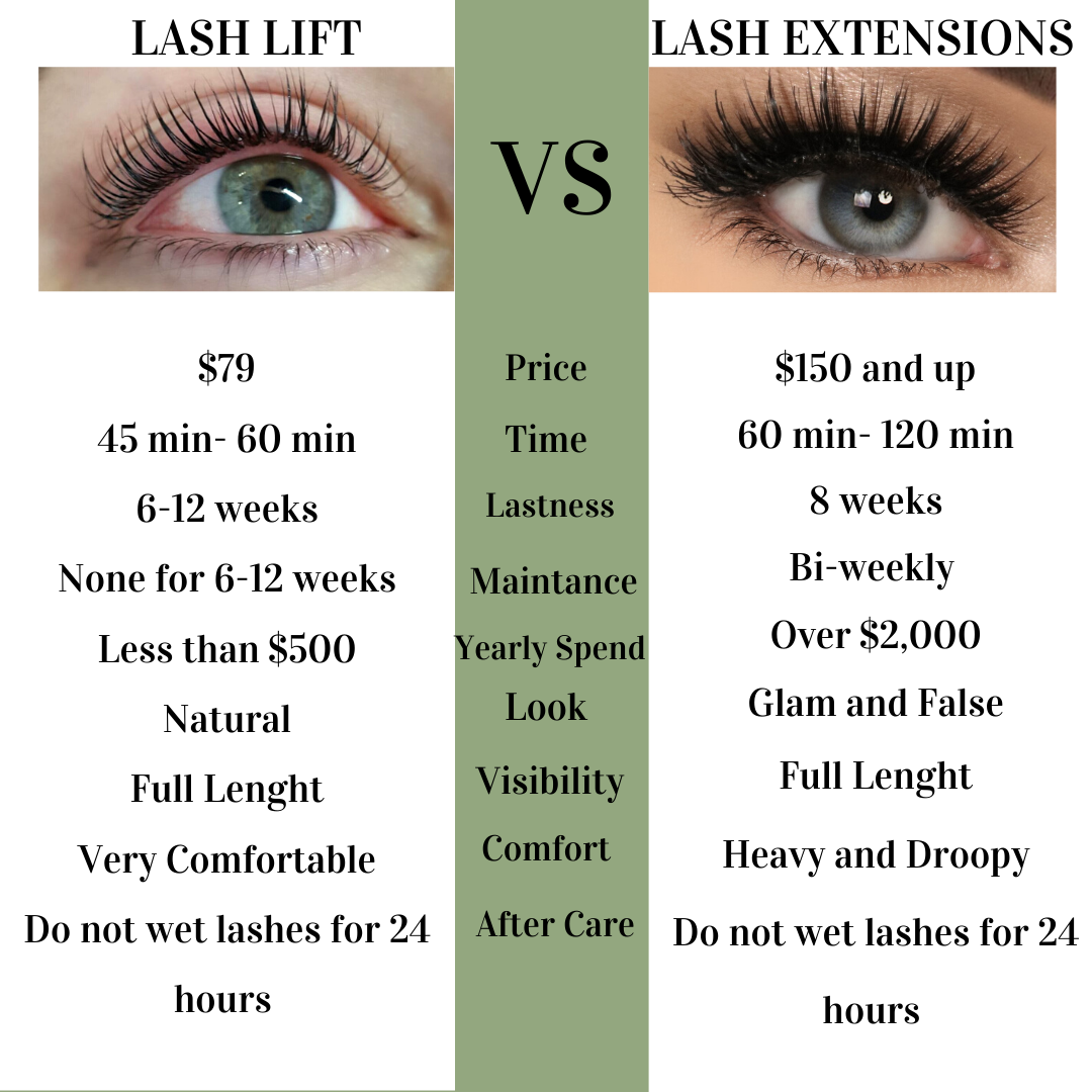 Get Flawless And Natural Results After Keratin Lash Lift Tint Take Advantage Of Our Special For Only 7 Eyelash Lift And Tint Lash Lift Keratin Lash Lift