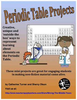 Periodic table projects that engage your students using the periodic table projects that engage your students using the periodic table urtaz Image collections