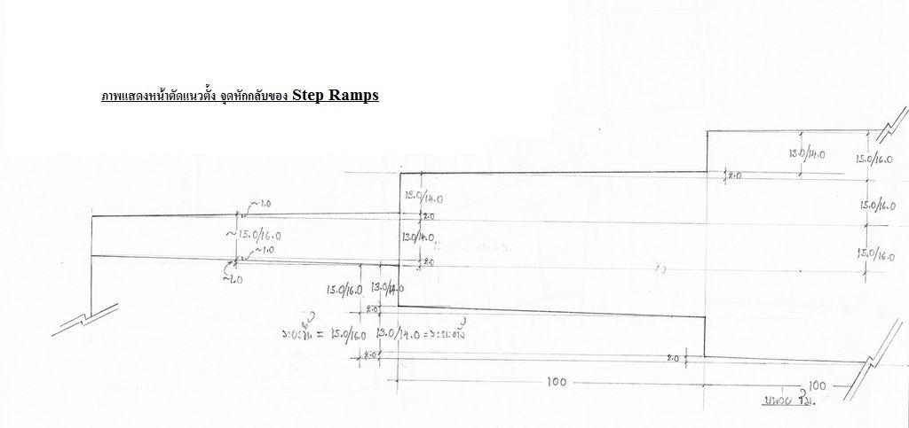 PANTIPCOM  R12758309 ขอคำแนะนำทำทางลาดขึ้นชั้นสองของบ้าน ที่พัก - forum plan de maison