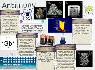 Antimony is a chemical element with symbol sb from latin stibium antimony is a chemical element with symbol sb from latin stibium and atomic urtaz Gallery