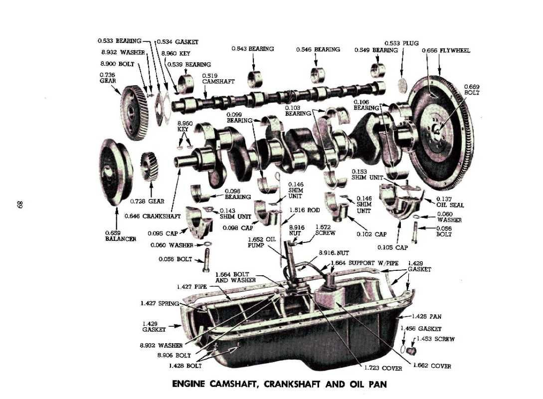 Chevy Truck Engine Sizes