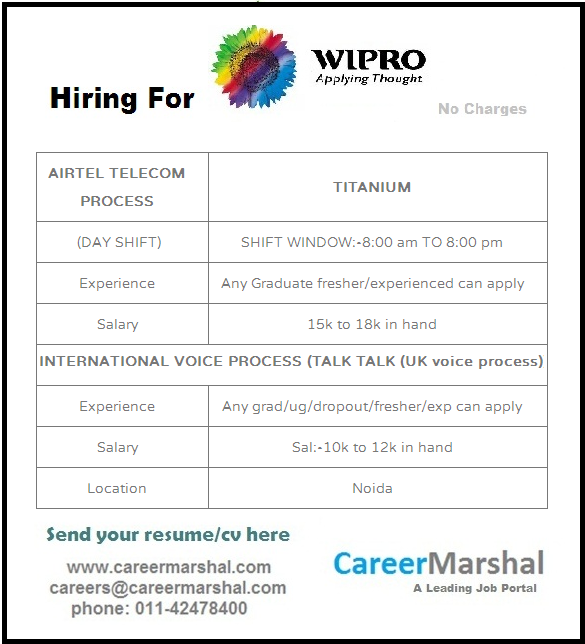 Hiring For Wipro Voice Process Job Job Search Job Portal