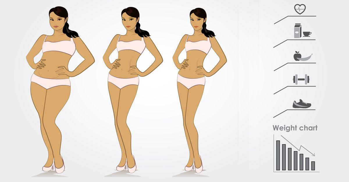 Реальные Схемы Похудения. План питания и тренировок для похудения за месяц
