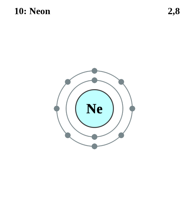 neon atom diagram ge top load washer wiring see the electron configuration diagrams for atoms of elements shell