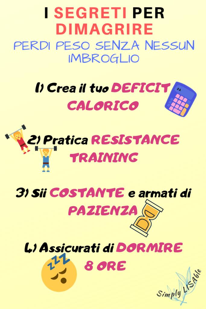 10 facili abitudini per perdere peso