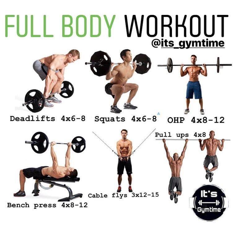 Home Workout Bodybuilding Program