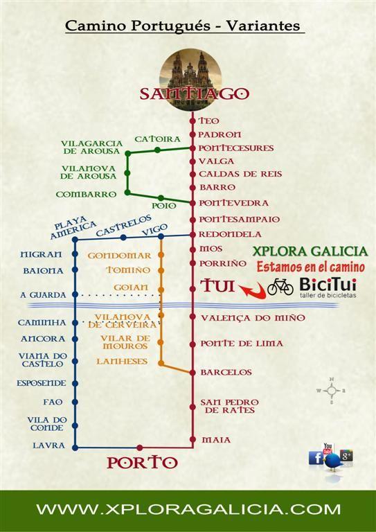 Camino de Santiago Portugues. St James way