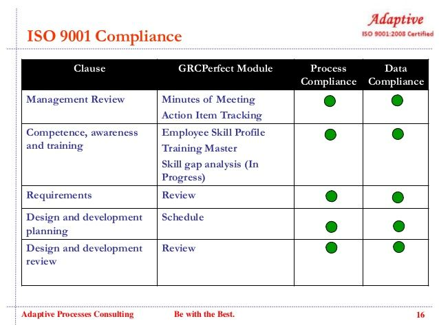 Environmental Management System Gap Analysis Template - Google