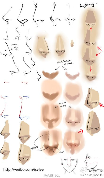 Pin By Irina Malisheski On Character Design Nose Drawing Anime Nose Drawing Tutorial