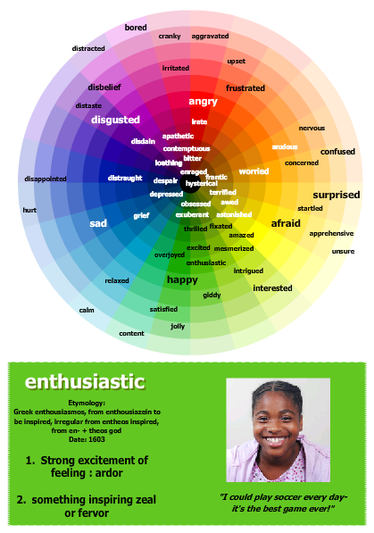 Emotions Color Wheel: Cool interactive online tool that displays a  definition of different emotions and