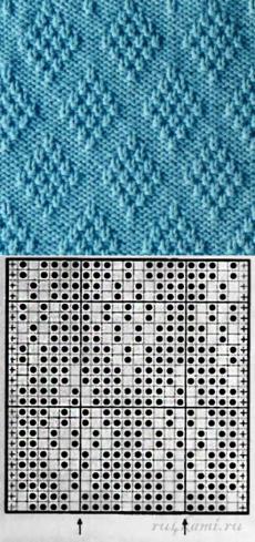 Tricot. Motifs   – Klein Püppi